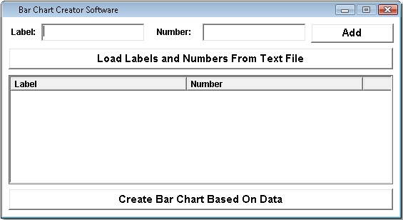Bar Chart Creator Software